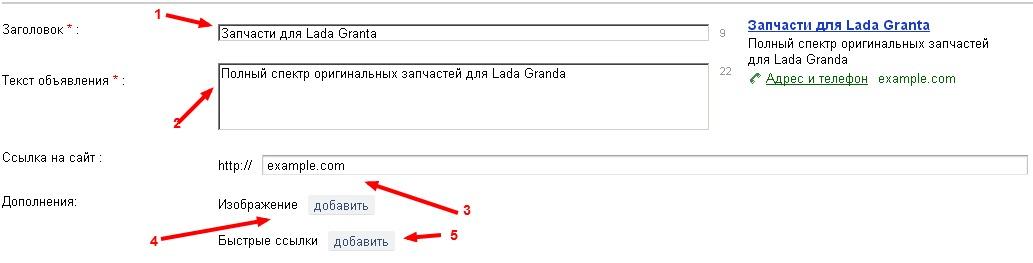 Правильный заголовок и описание для рекламной компании Яндекс Директ