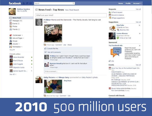 Дизайн FaceBook в 2010 году